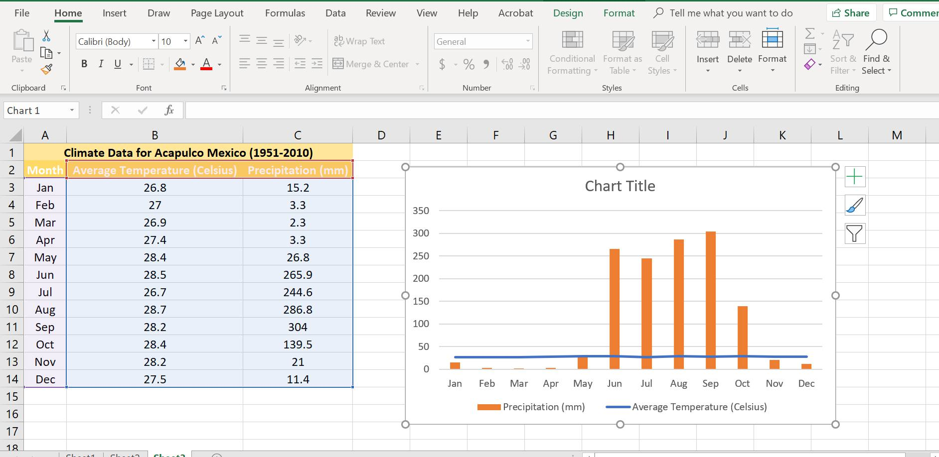 The temperature data in an Excel chart displays as an almost straight line