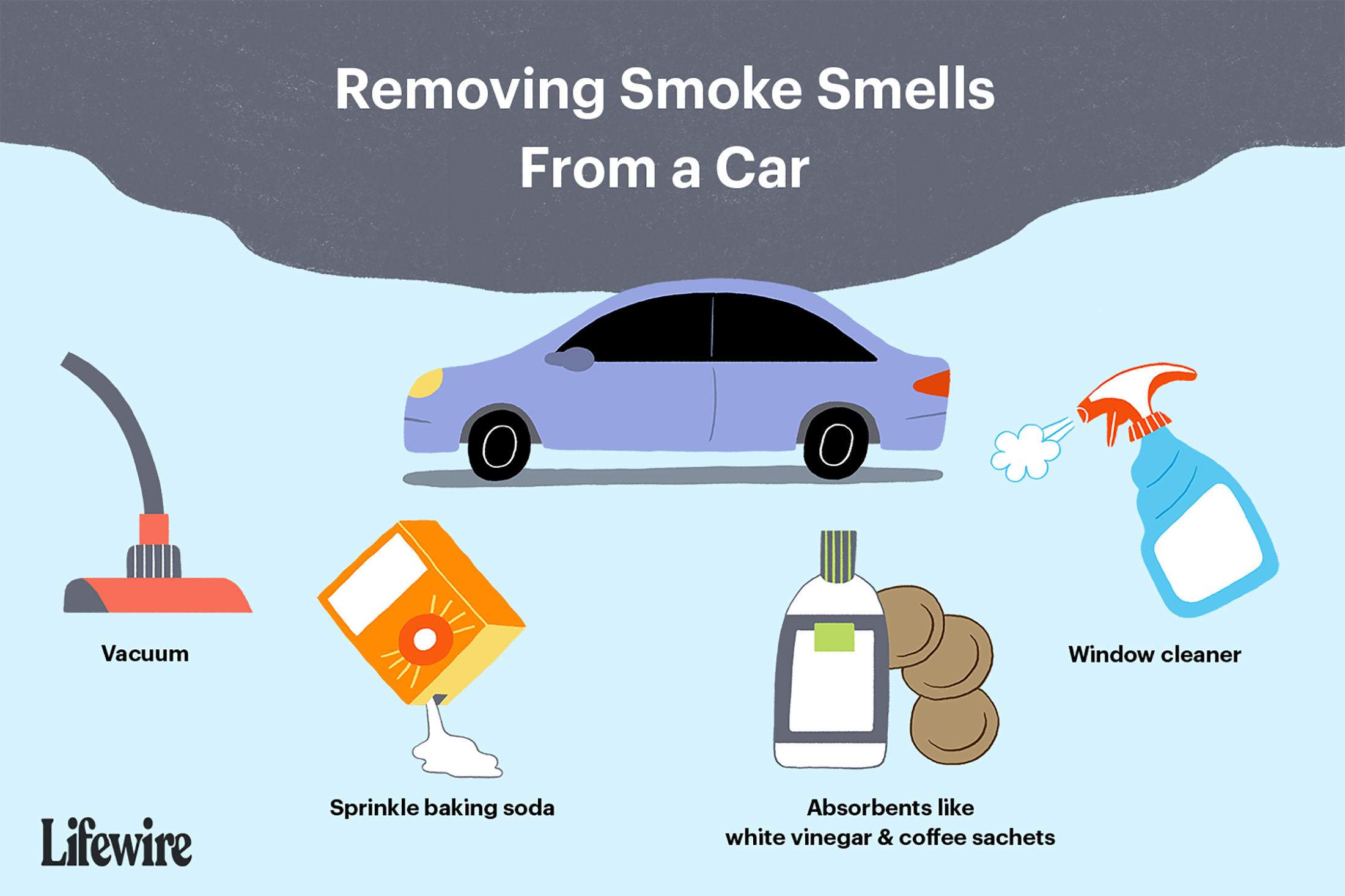 An illustration of the tools needed to remove smoke smells from a car.