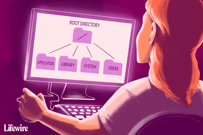 A illustration showing a root directory and its folders