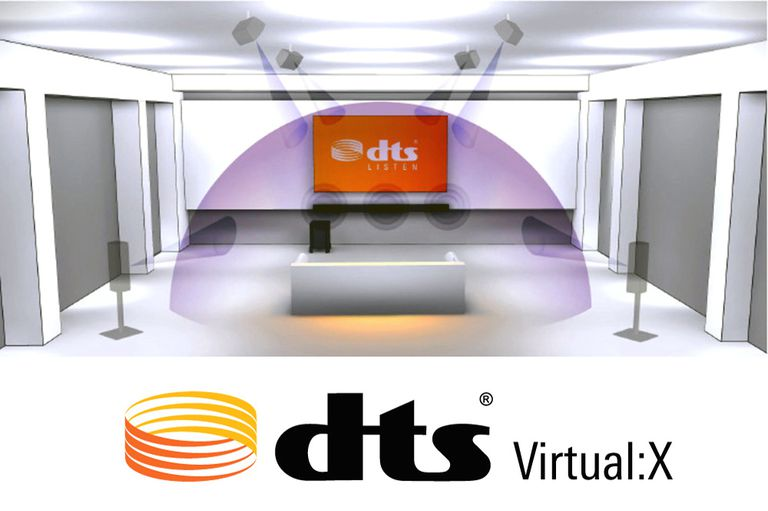 DTS Virtual:X Logo and Illustration