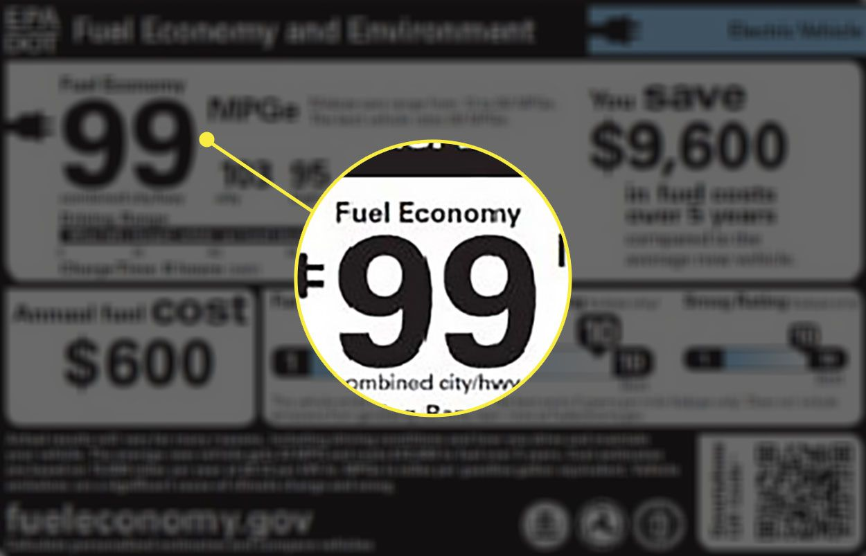 A car sticker showing the estimated combined gasoline equivalent.