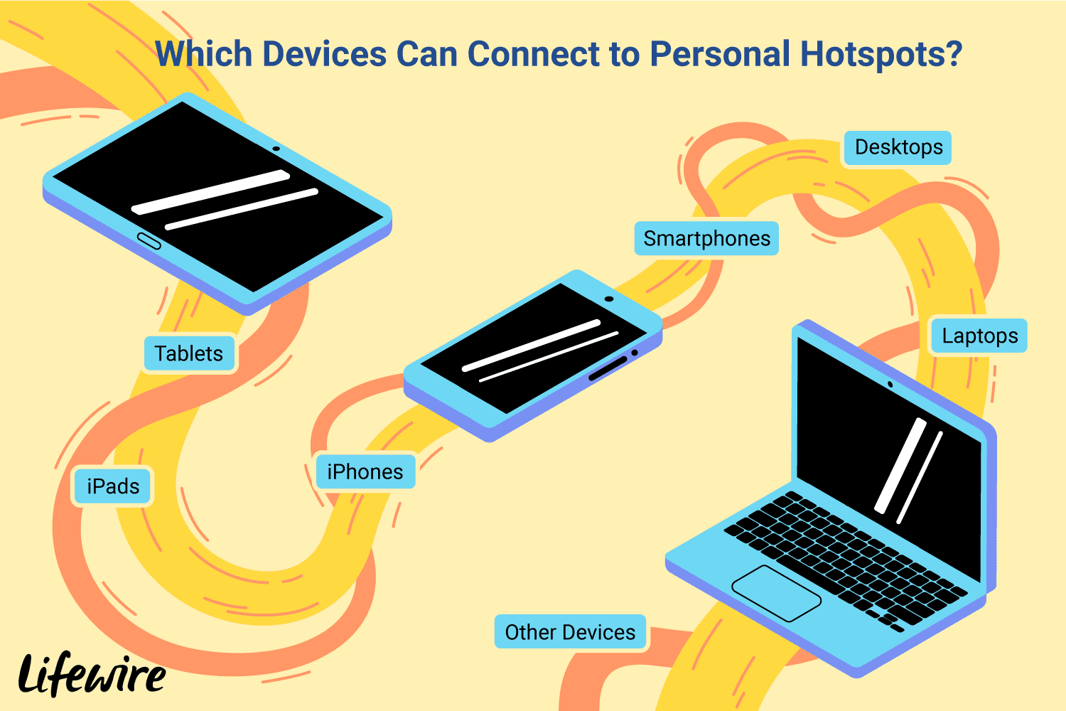 Personal Hotspot on iPhone: What You Need To Know