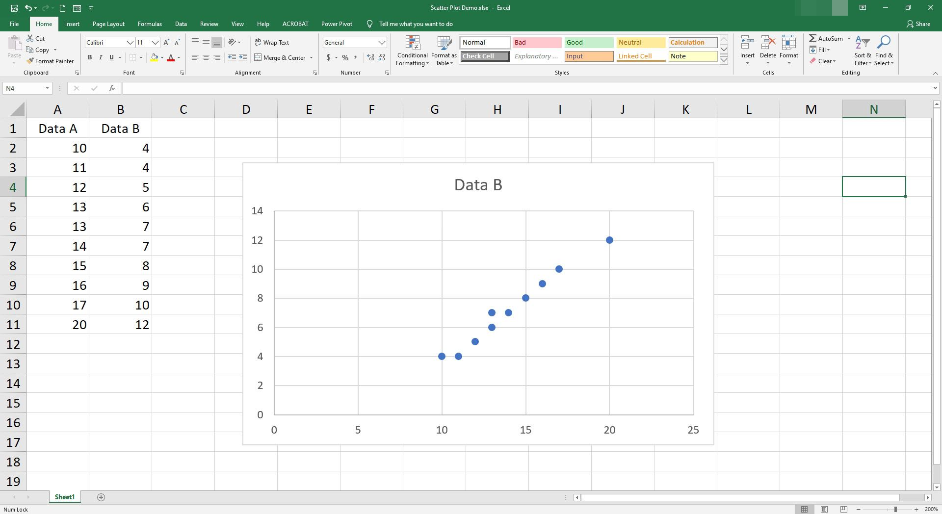 A scatter plot has been created in Excel.