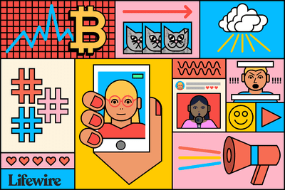Collage representing top internet trends