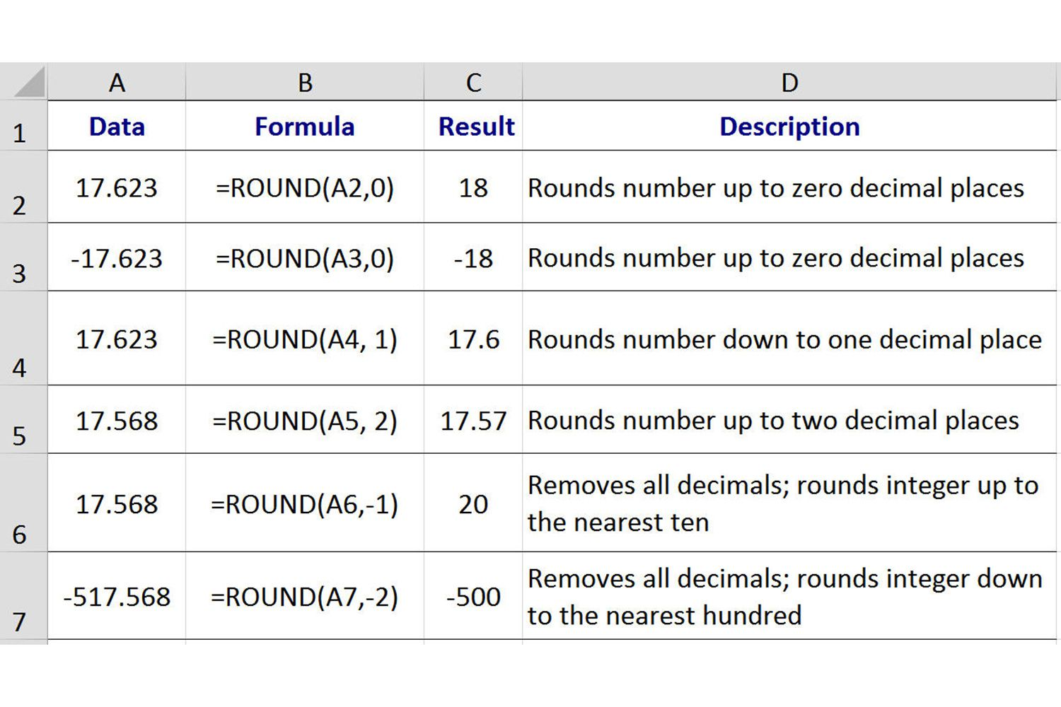 how to use round function in excel