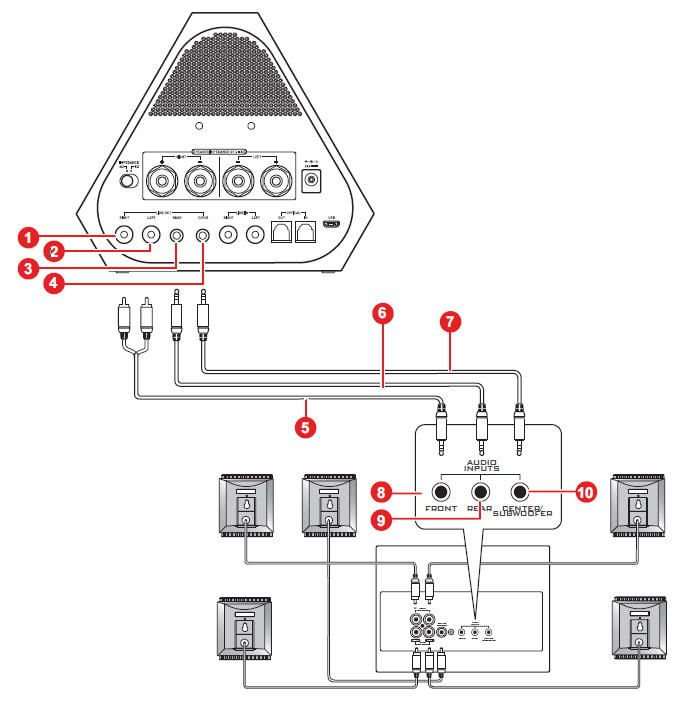 Sound Blaster X7 Audio Interconnect Diagram