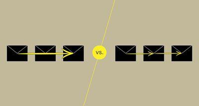 Redirecting vs. Forwarding Emails