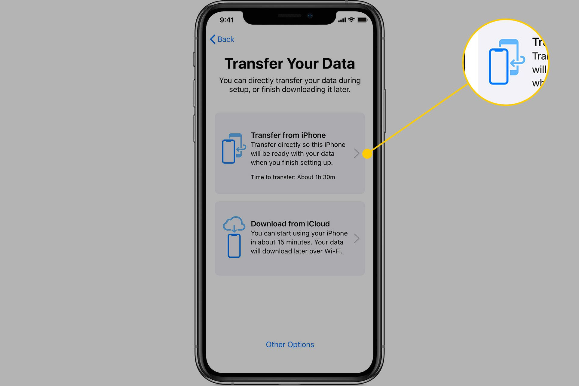 iPhone setup screen with Transfer from iPhone option highlighted