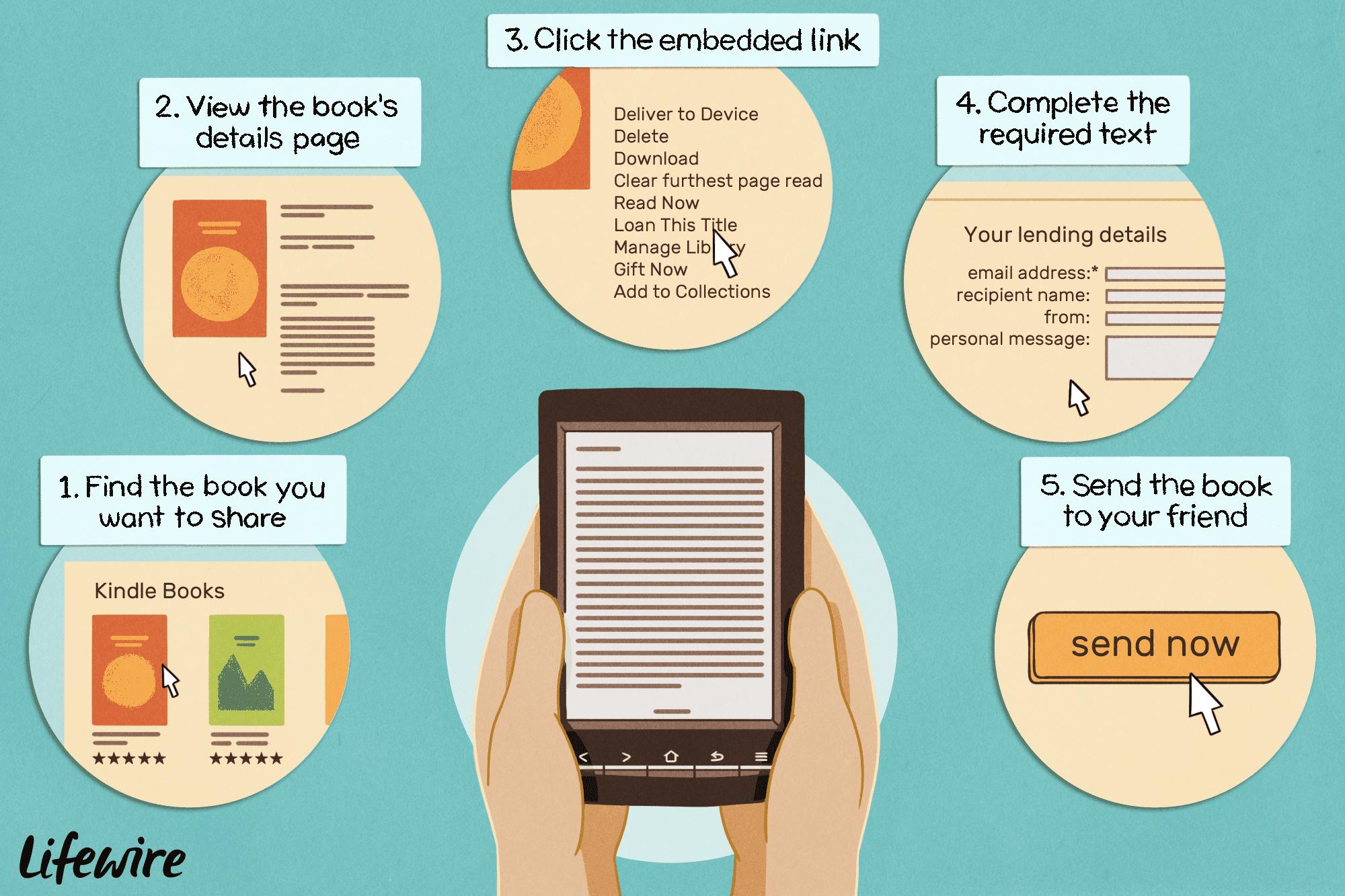 How To Share Kindle Books