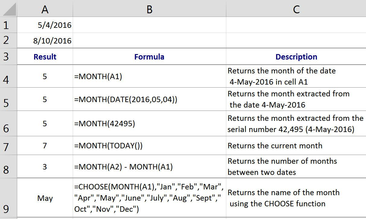 How to Use the Excel MONTH Function