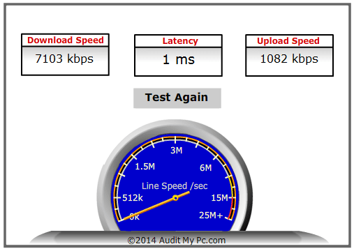 Screenshot of a bandwidth test at AuditMyPC.com