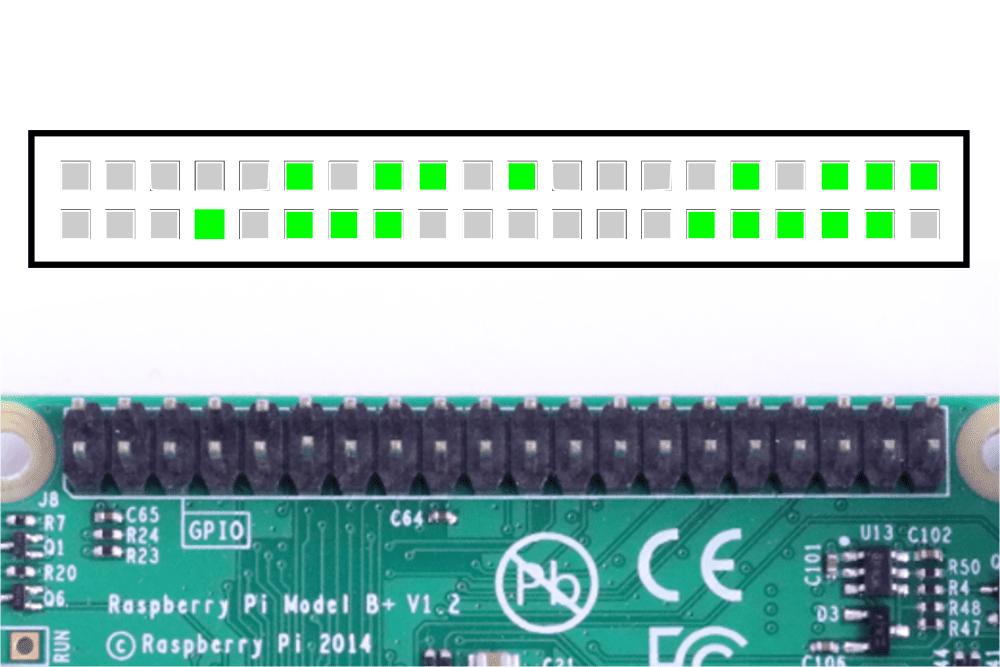 Raspberry Pi GPIO Input and Output pins