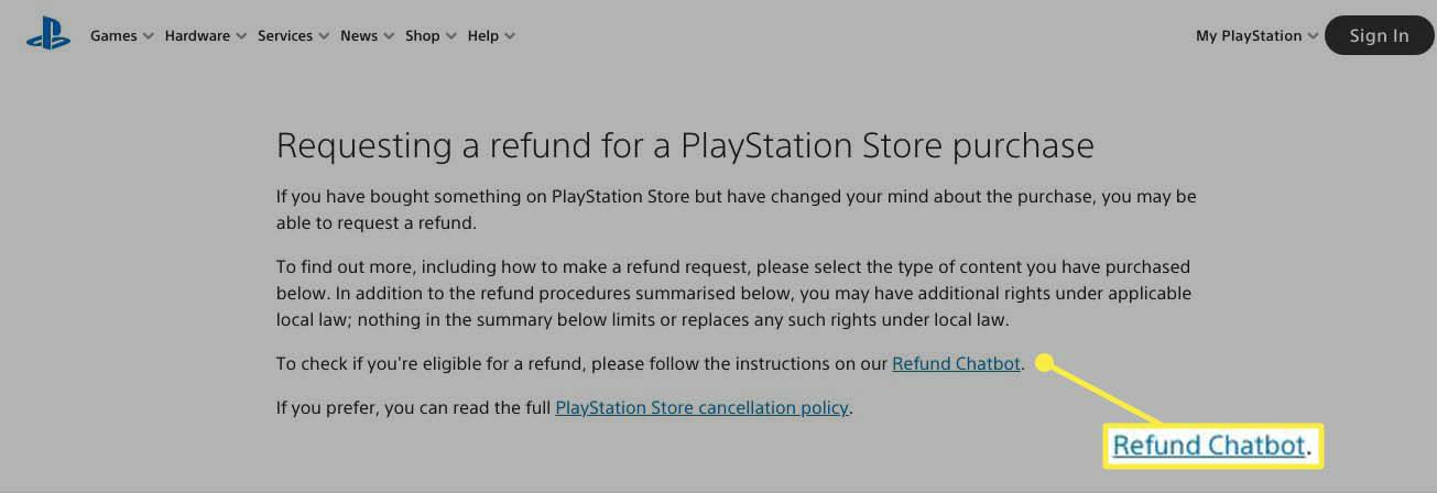 Refund request screen for PlayStation Store on PlayStation official website.