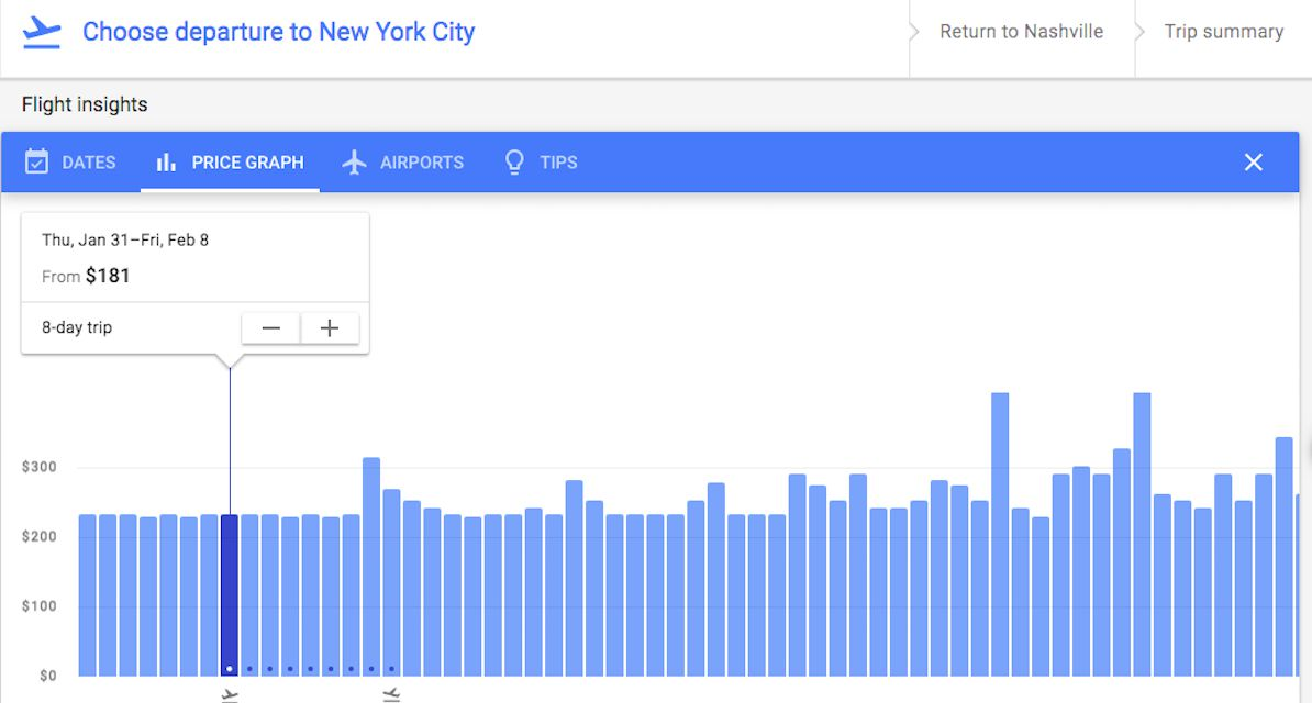 Pricing Insights screen from Google Flights