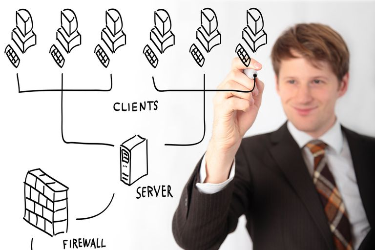 Man drawing client server diagram on clear board