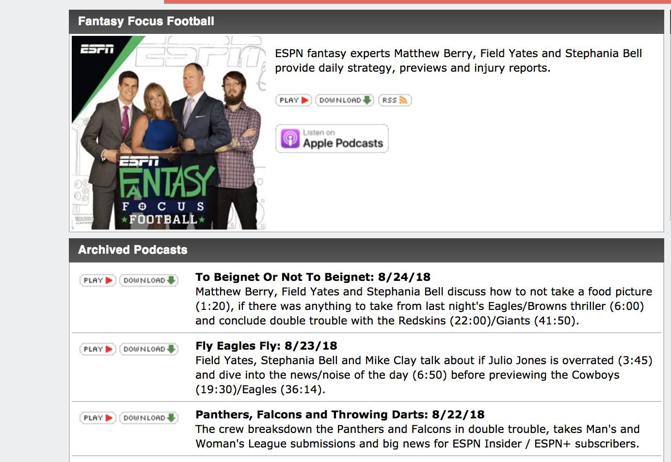 Screenshot of the Fantasy Focus Football podcast page on ESPN's website.