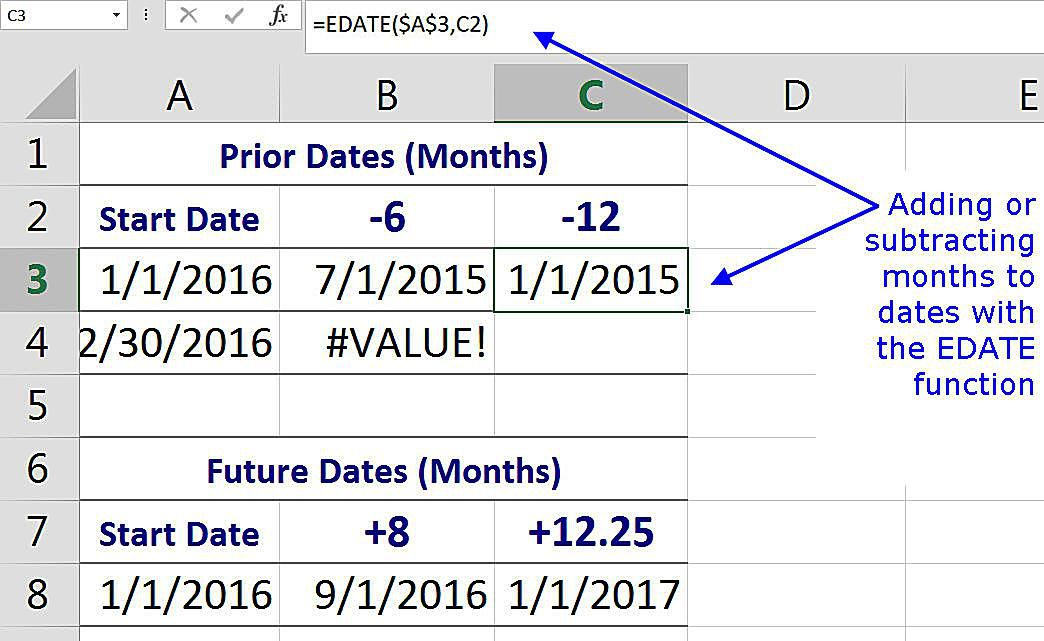 Excel Edate Function Add Or Subtract Months To Dates
