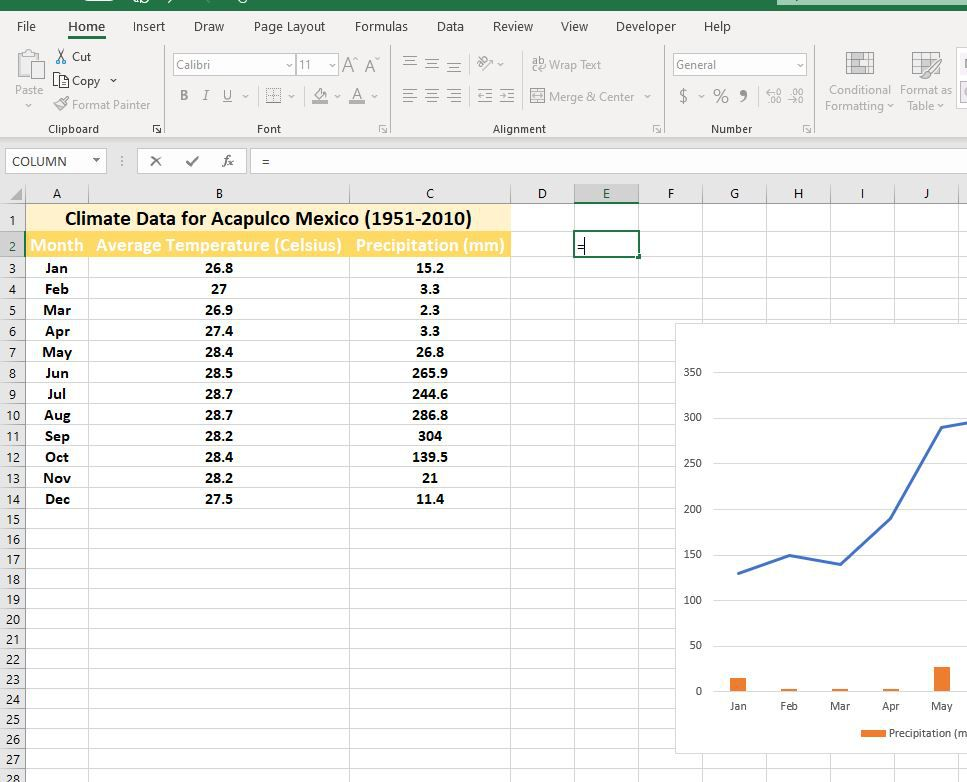 Screenshot of equal sign in Excel cell