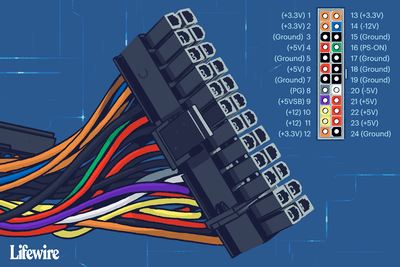 Illustration of an STX 24 pin power supply connector