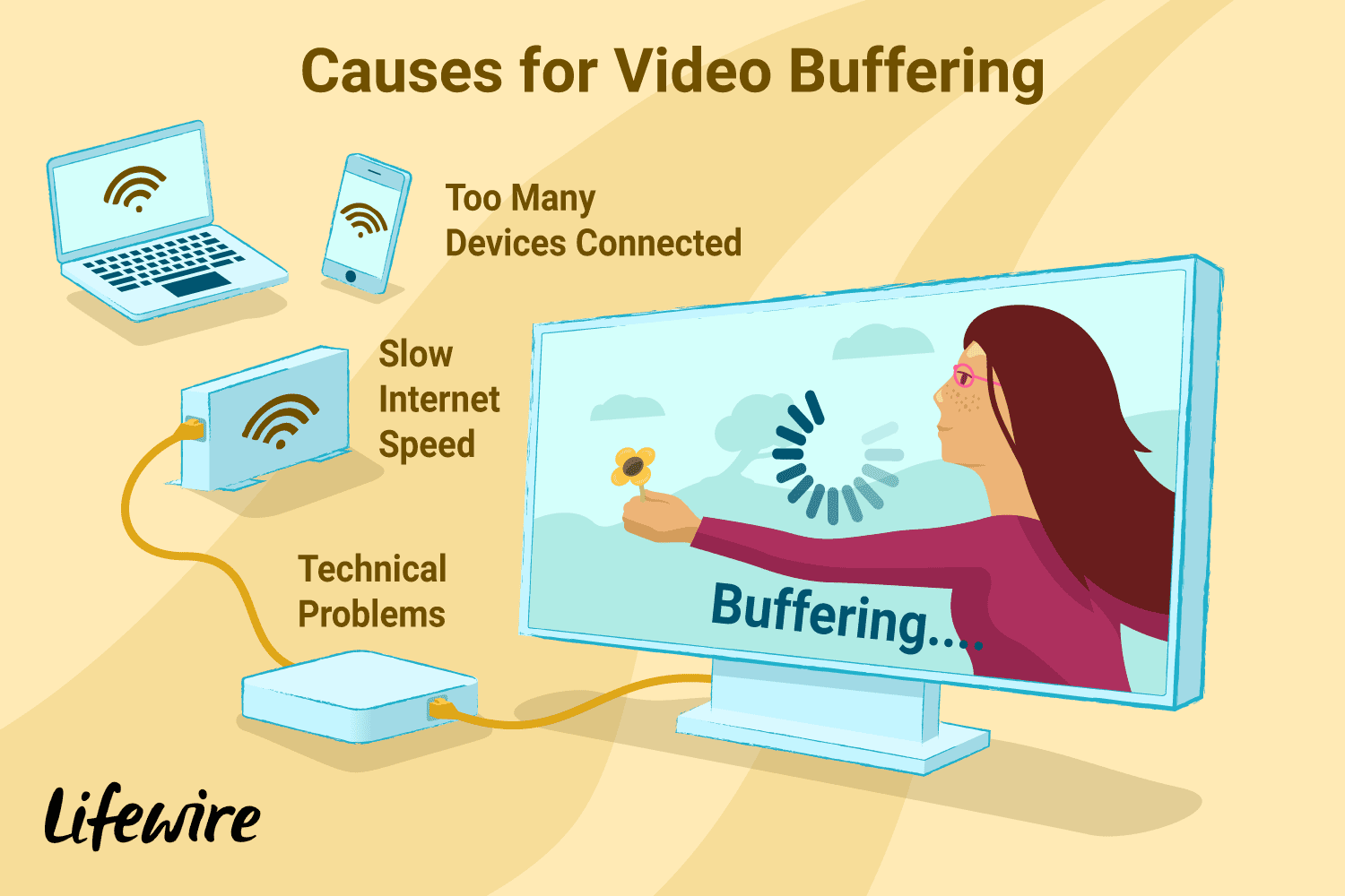 How to Avoid Buffering When Streaming Video