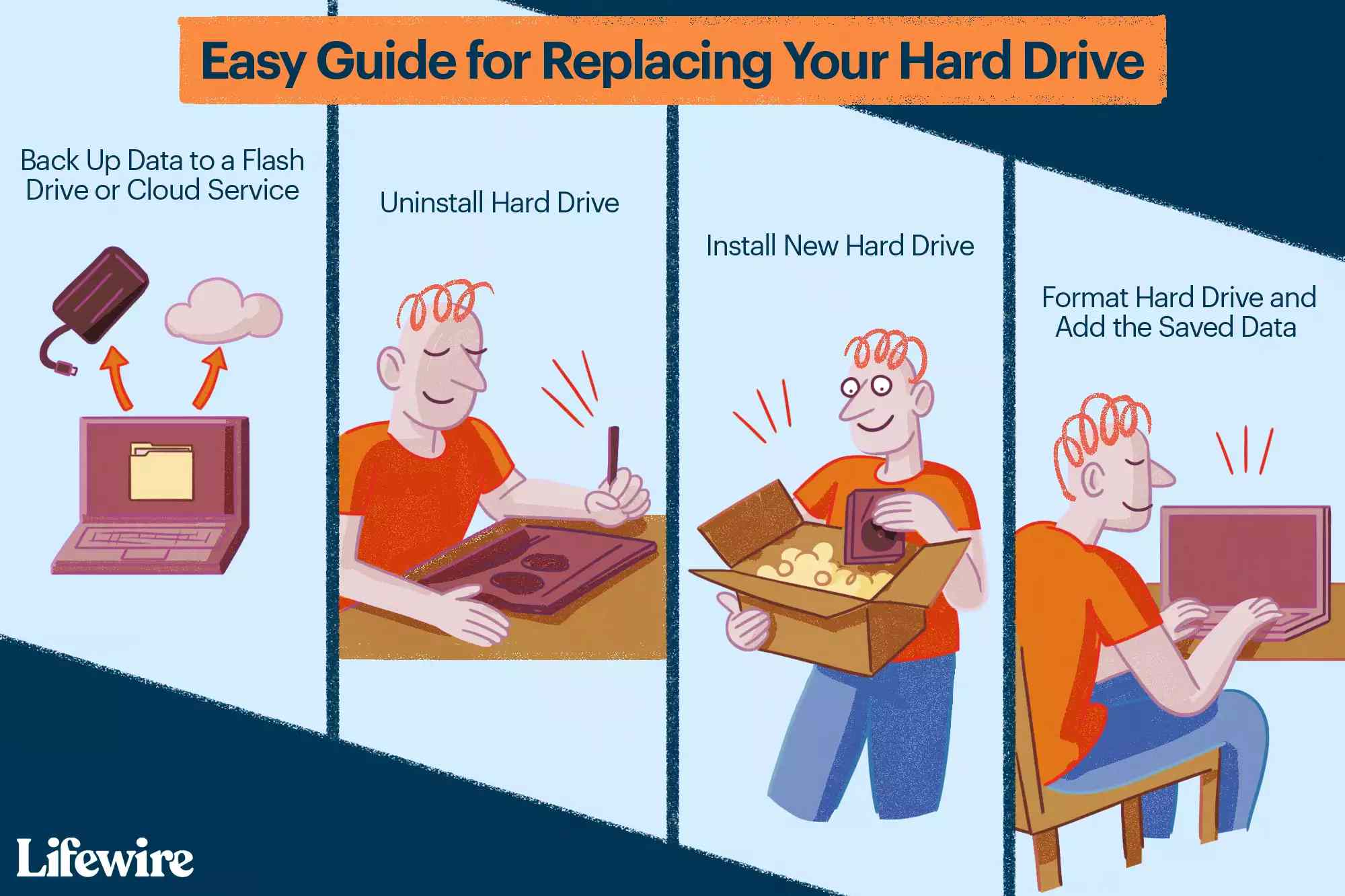 How to Replace Your Hard Drive