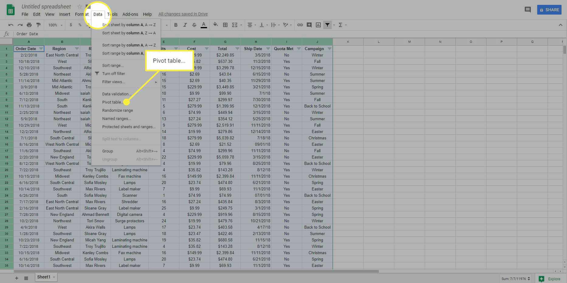The Pivot Table command in Google Sheets