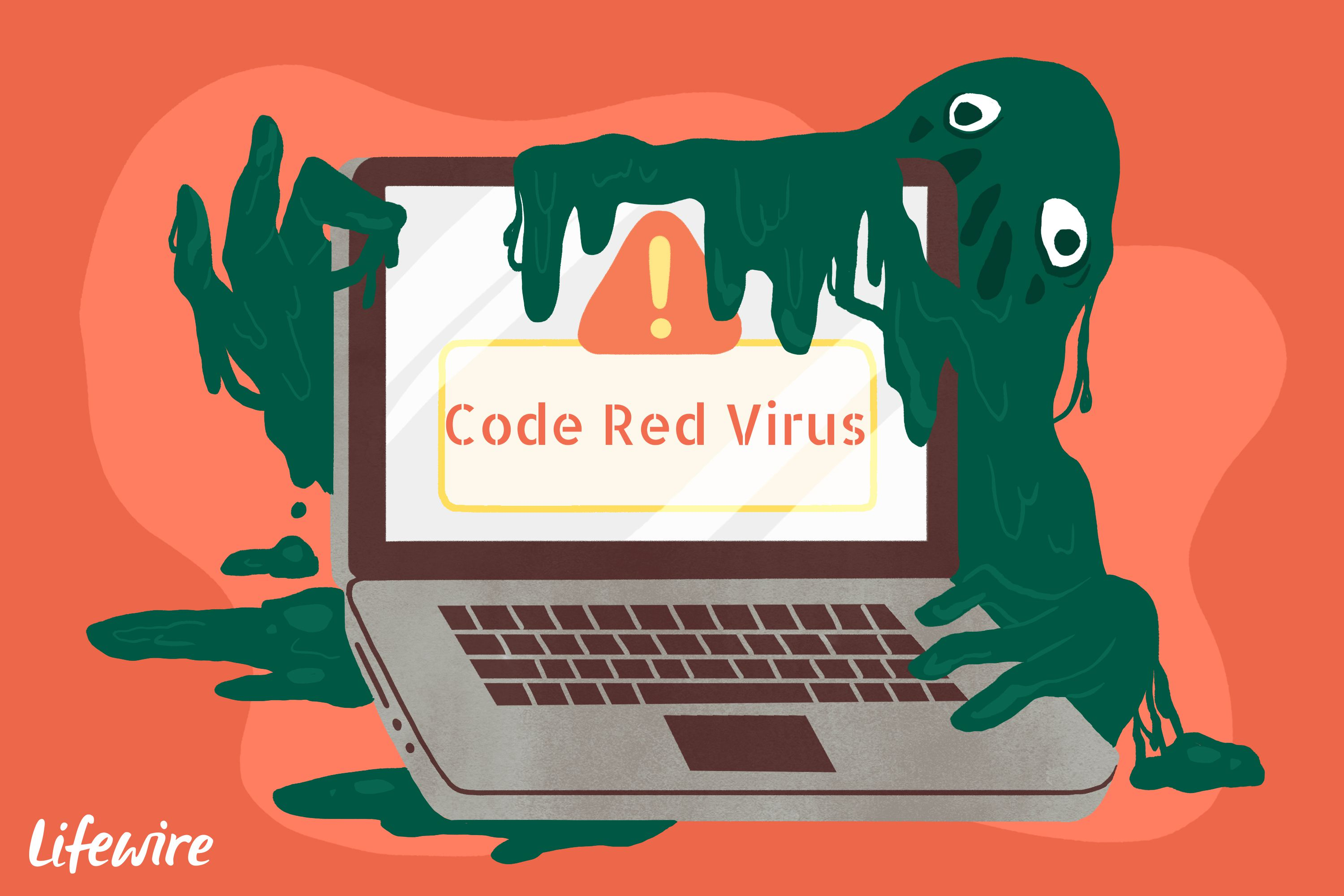Image result for code red virus