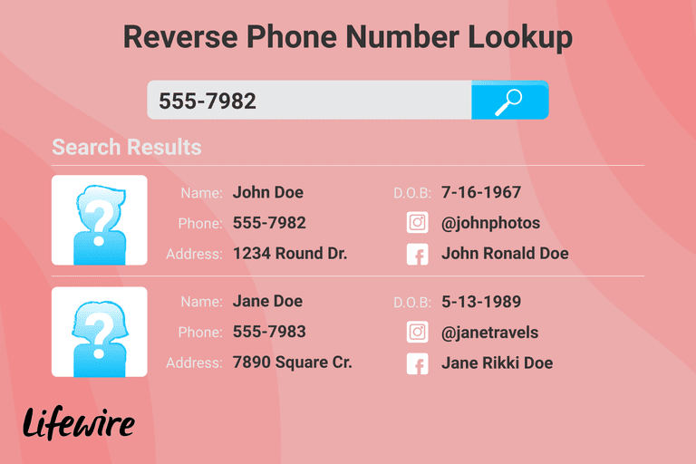 An illustration of a Reverse Phone Number Lookup showing results for a phone number search.