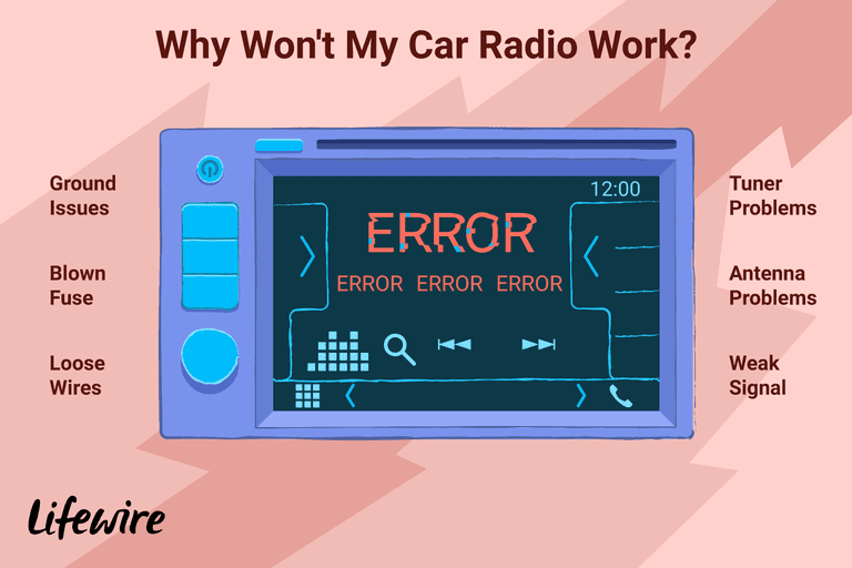 an illustration showing a car radio that won't work and the reasons why