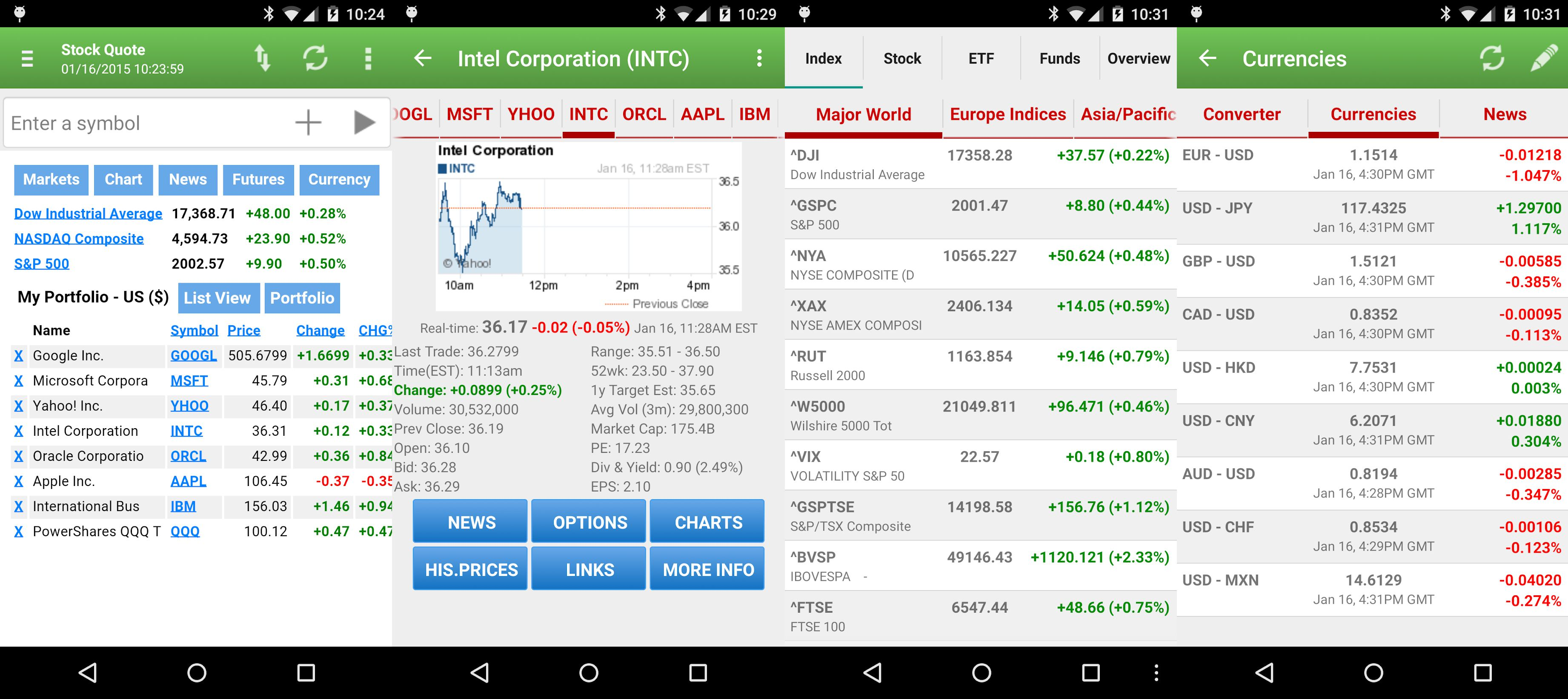 The 10 Best Stock Market Apps for Android in 2019