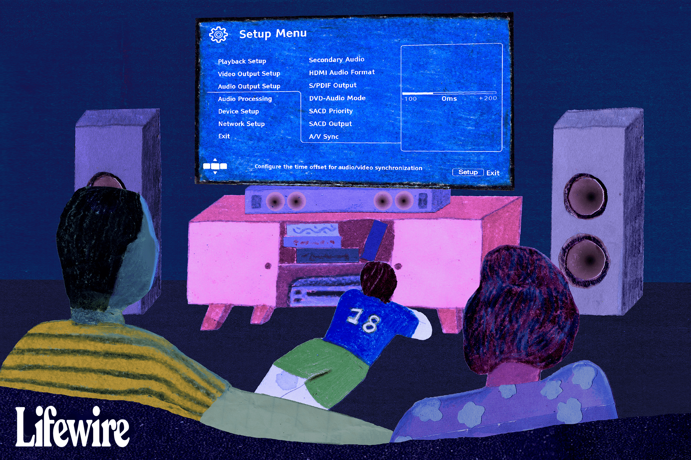 Illustration of a family looking at a TV with the Setup Menu onscreen