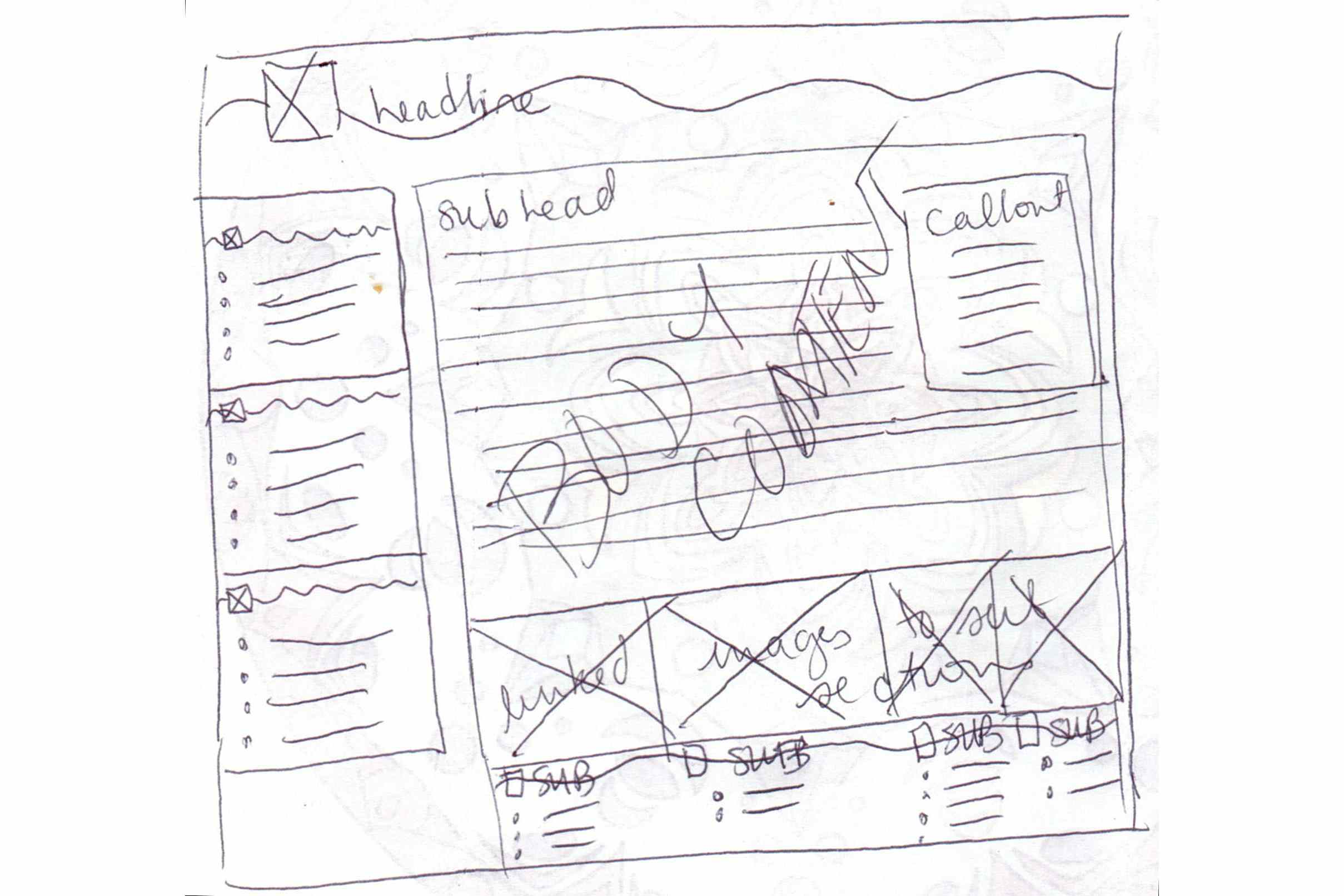 Simple paper wireframe