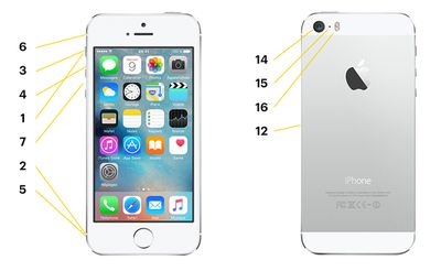 diagram showing iphone 5 hardware features