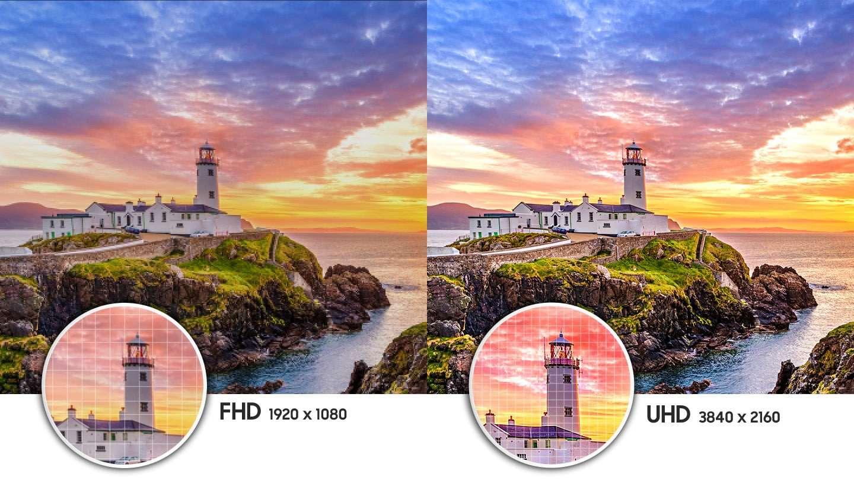 Vergleich: 4K vs. Full HD Auflösung