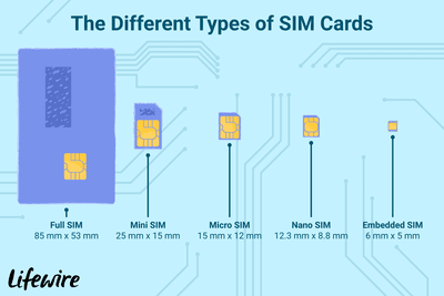 8 Solutions for When Your iPhone Says No SIM