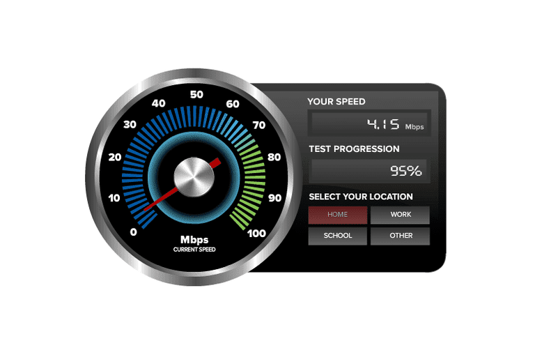 Screenshot of the CNET Bandwidth Meter Online Speed Test
