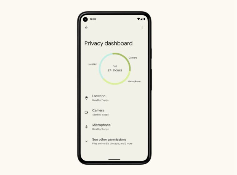 The Android 12 Privacy Dashboard