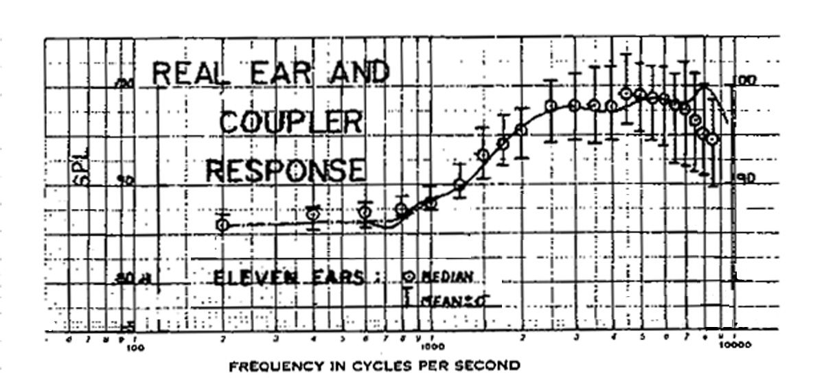 Guide to Headphone Sound Disagreements and Discrepancies