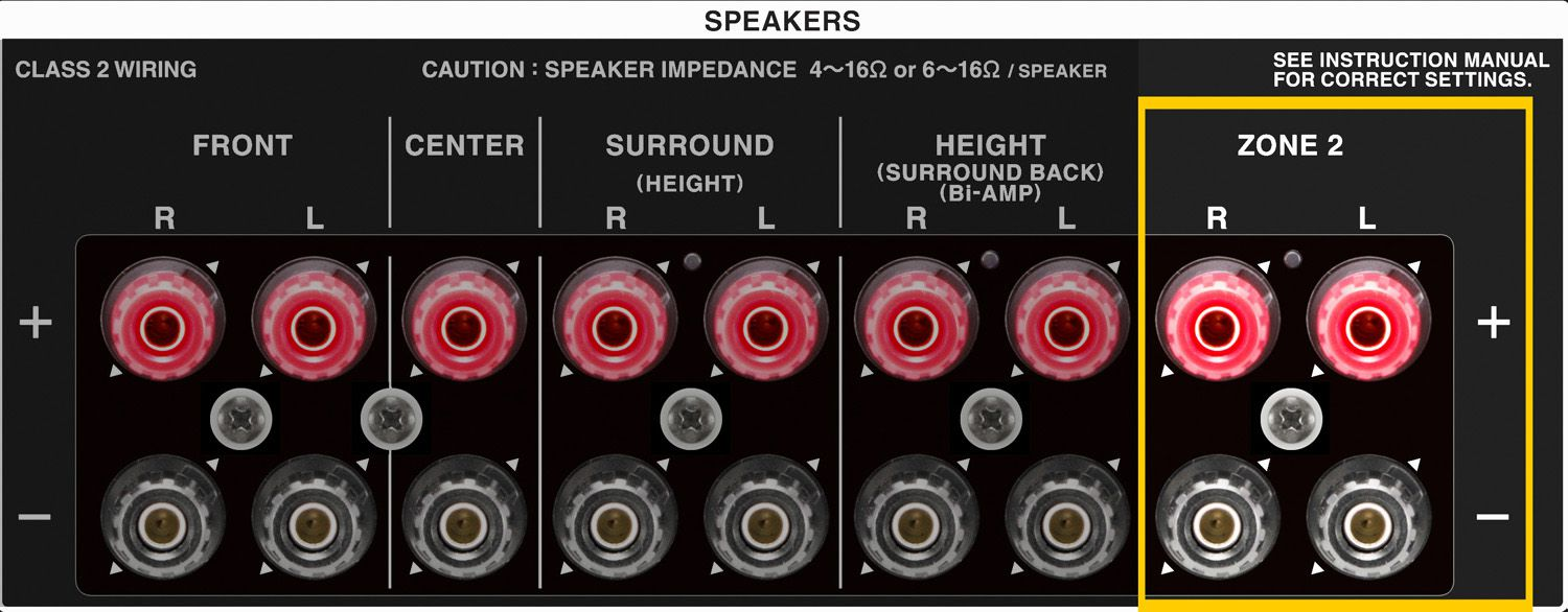 Zone 2: What Does It Mean in Home Theater?