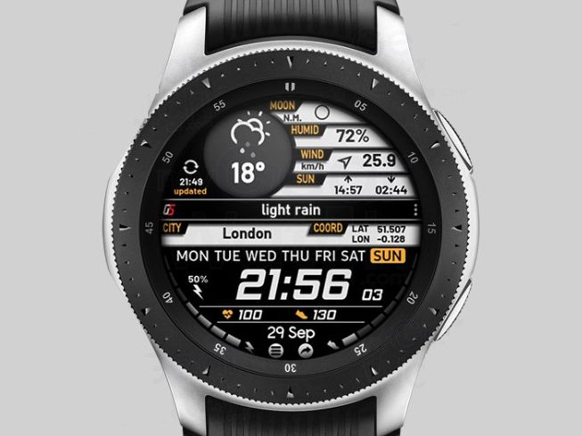 The 10 Best Samsung Galaxy Watch Faces Of 2020