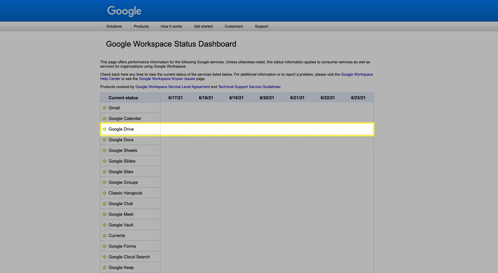 Google Workspace Status Dashboard with Google Drive highlighted