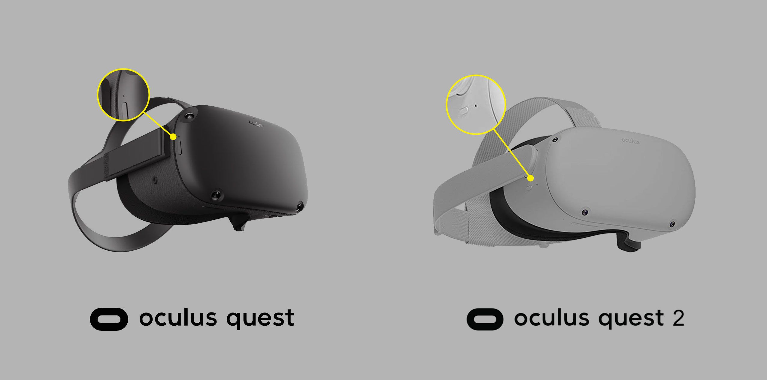 The indicator lights on Oculus Quest and Quest 2 VR headsets