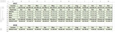 A clear view of data using Excel groups