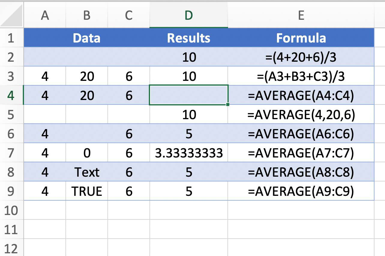 which term describes a predefined formula in excel