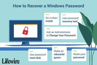 An illustration that tells readers how to recover a Windows password.
