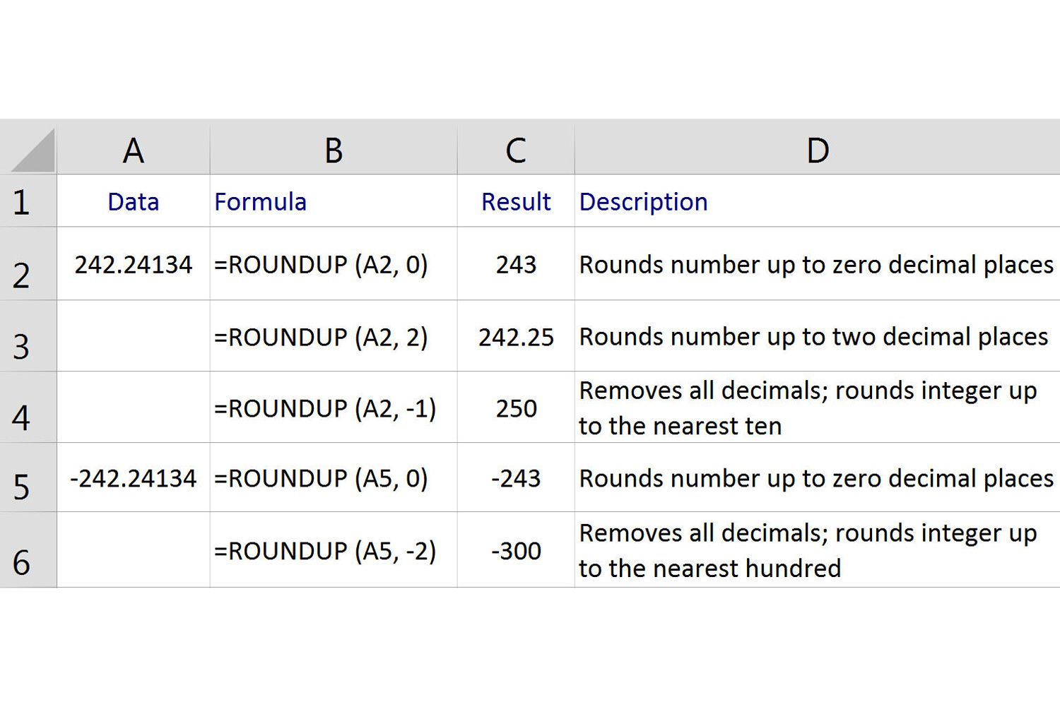 Rounding numbers in Excel