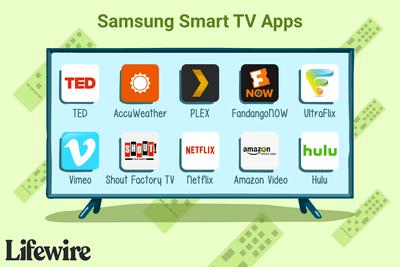 An illustration of Samsung Smart TV Apps on a Samsung Smart TV.