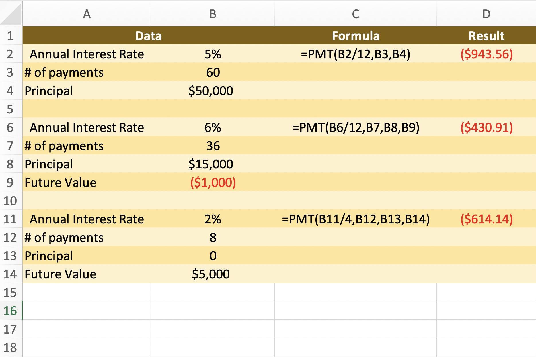 A screenshot of Excel showing PMT formula examples.