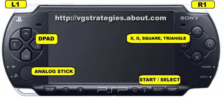 Sony PSP Controller Configuration - PSP Controller Layout for Entering PSP Cheat Codes