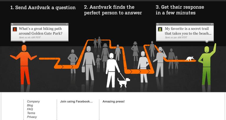 Old Aardvark Website
